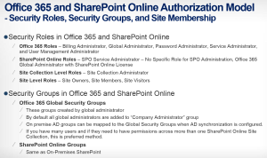 Best Practices for Configuring SharePoint Online Tenant Part II