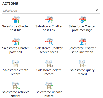 Salesforce Action List