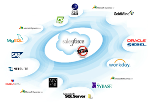 salesforce_integration