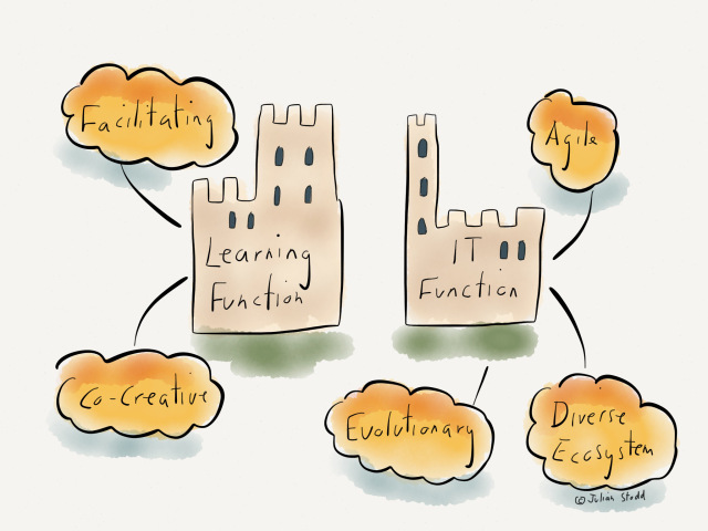 Organisational Dinosaurs: IT and Learning
