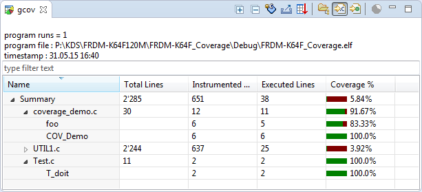 Coverage with multiple Files